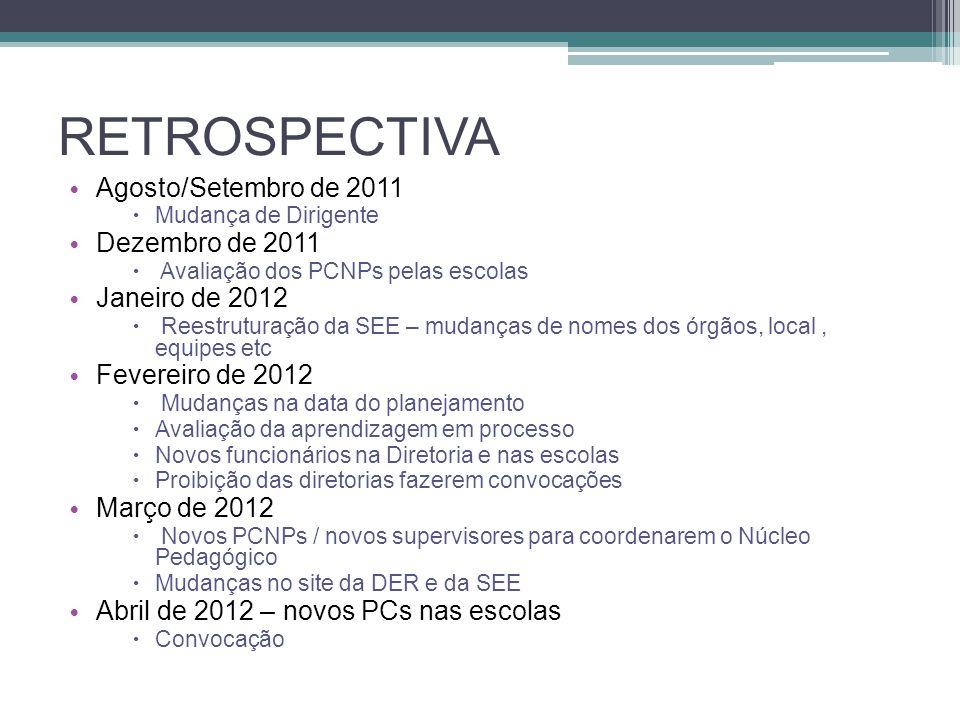 RETROSPECTIVA Agosto/Setembro de 2011  Mudança de Dirigente Dezembro de 2011  Avaliação dos PCNPs pelas escolas Janeiro de 2012  Reestruturação da
