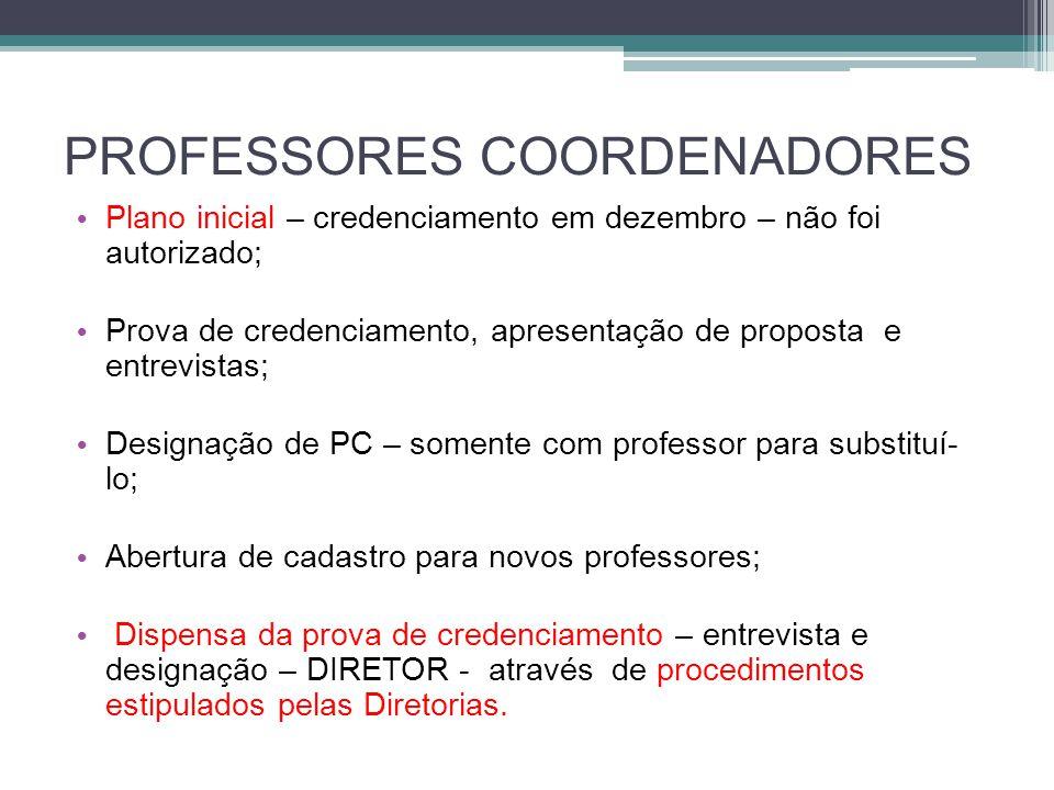 PROFESSORES COORDENADORES Plano inicial – credenciamento em dezembro – não foi autorizado; Prova de credenciamento, apresentação de proposta e entrevi