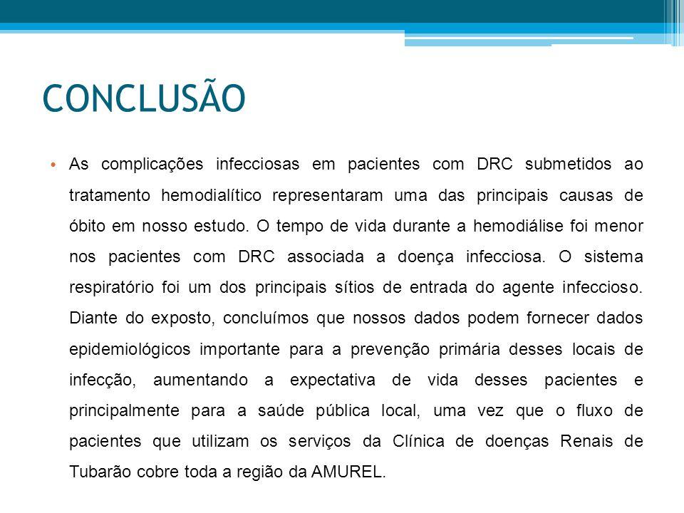CONCLUSÃO As complicações infecciosas em pacientes com DRC submetidos ao tratamento hemodialítico representaram uma das principais causas de óbito em nosso estudo.