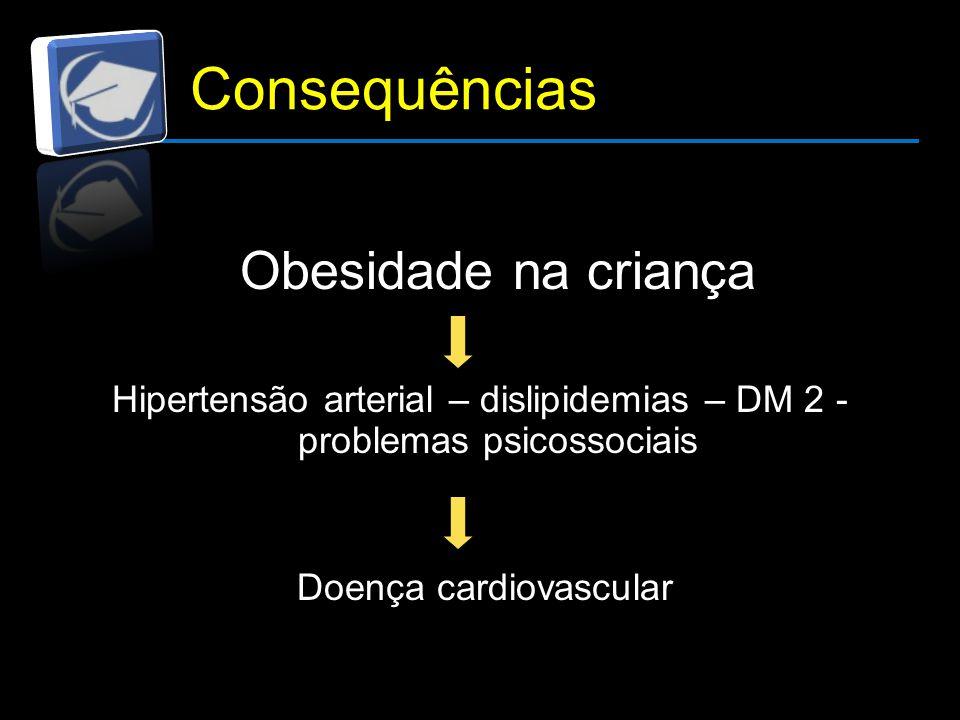 Consequências Obesidade na criança Hipertensão arterial – dislipidemias – DM 2 - problemas psicossociais Doença cardiovascular