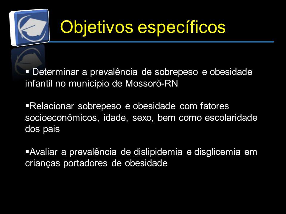 Objetivos específicos  Determinar a prevalência de sobrepeso e obesidade infantil no município de Mossoró-RN  Relacionar sobrepeso e obesidade com fatores socioeconômicos, idade, sexo, bem como escolaridade dos pais  Avaliar a prevalência de dislipidemia e disglicemia em crianças portadores de obesidade