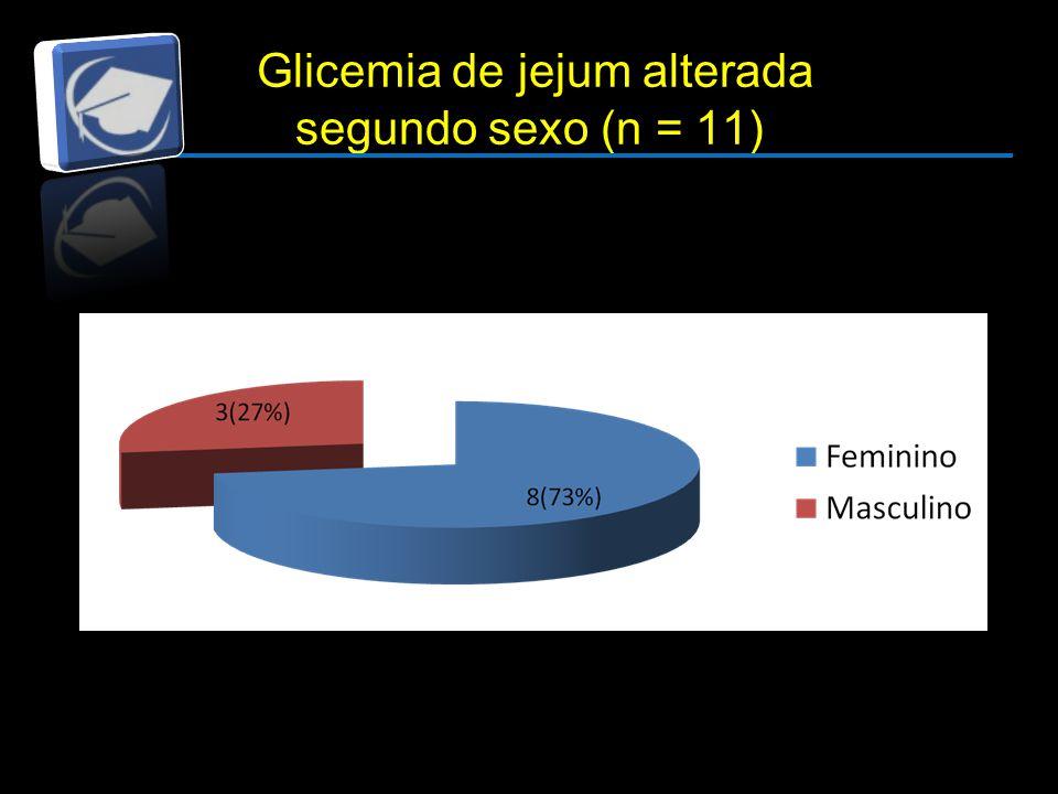 Glicemia de jejum alterada segundo sexo (n = 11)