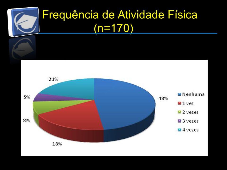 Frequência de Atividade Física (n=170)