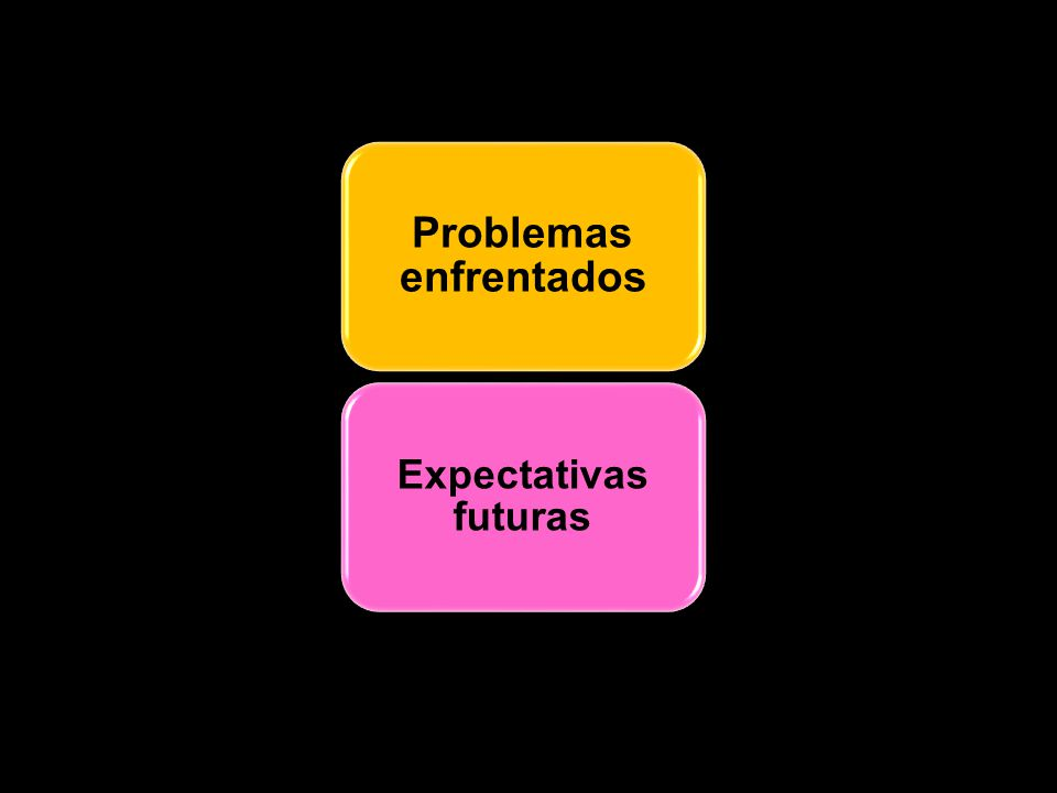 Problemas enfrentados Expectativas futuras