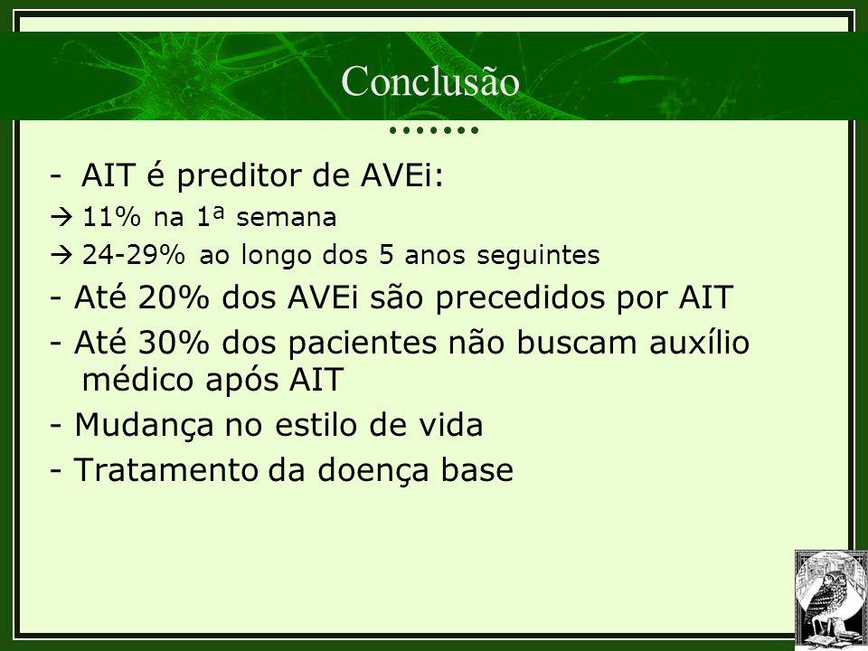 Conclusão -AIT é preditor de AVEi:  11% na 1ª semana  24-29% ao longo dos 5 anos seguintes - Até 20% dos AVEi são precedidos por AIT - Até 30% dos p