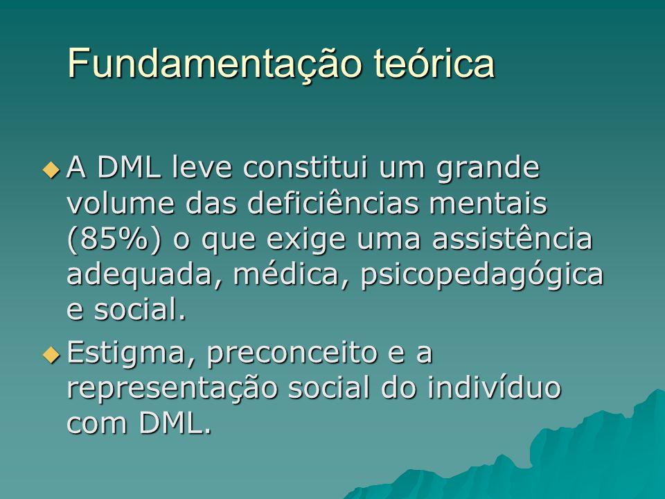 Fundamentação teórica  A DML leve constitui um grande volume das deficiências mentais (85%) o que exige uma assistência adequada, médica, psicopedagó