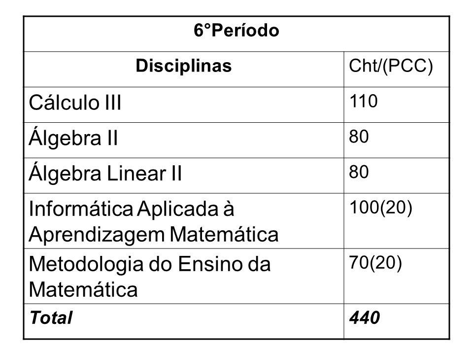 6°Período DisciplinasCht/(PCC) Cálculo III 110 Álgebra II 80 Álgebra Linear II 80 Informática Aplicada à Aprendizagem Matemática 100(20) Metodologia do Ensino da Matemática 70(20) Total440