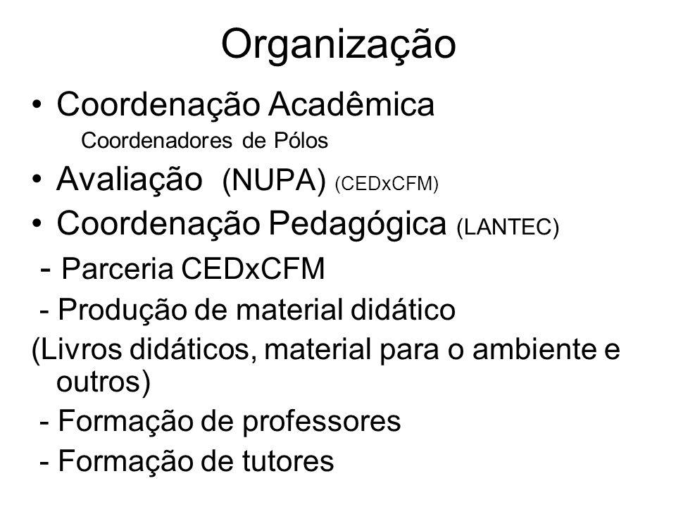 Organização Coordenação Acadêmica Coordenadores de Pólos Avaliação (NUPA) (CEDxCFM) Coordenação Pedagógica (LANTEC) - Parceria CEDxCFM - Produção de material didático (Livros didáticos, material para o ambiente e outros) - Formação de professores - Formação de tutores