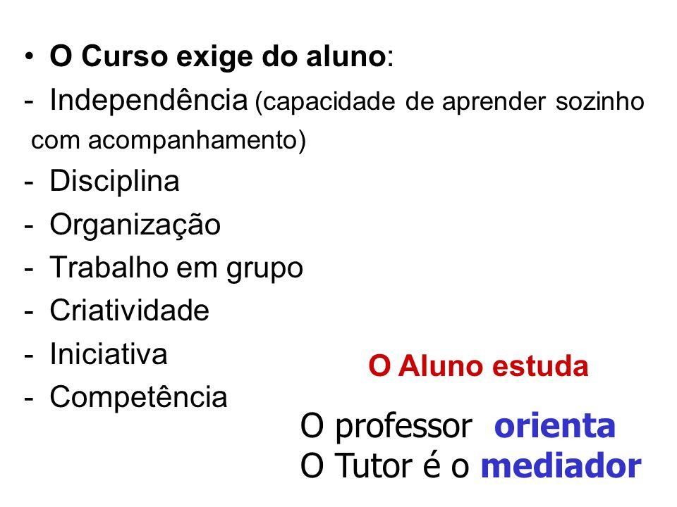 O Curso exige do aluno: -Independência (capacidade de aprender sozinho com acompanhamento) -Disciplina -Organização -Trabalho em grupo -Criatividade -Iniciativa -Competência O professor orienta O Tutor é o mediador O Aluno estuda
