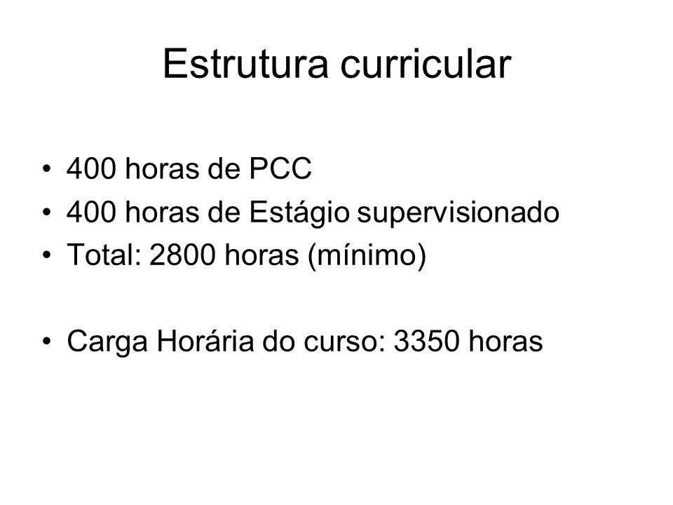 Estrutura curricular 400 horas de PCC 400 horas de Estágio supervisionado Total: 2800 horas (mínimo) Carga Horária do curso: 3350 horas