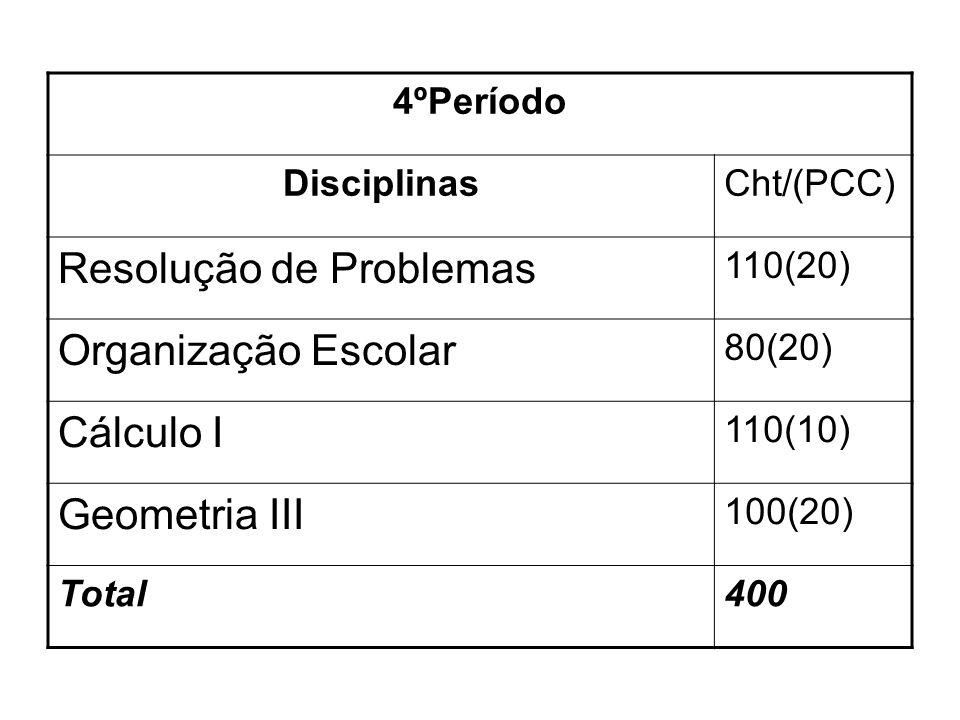 4ºPeríodo DisciplinasCht/(PCC) Resolução de Problemas 110(20) Organização Escolar 80(20) Cálculo I 110(10) Geometria III 100(20) Total400