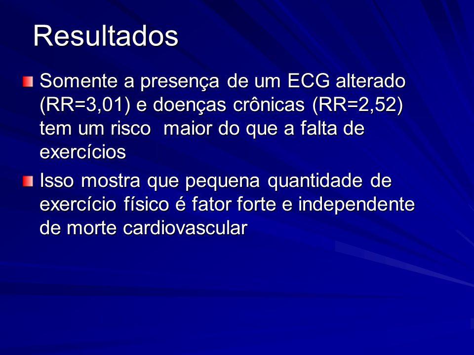 Somente a presença de um ECG alterado (RR=3,01) e doenças crônicas (RR=2,52) tem um risco maior do que a falta de exercícios Isso mostra que pequena q
