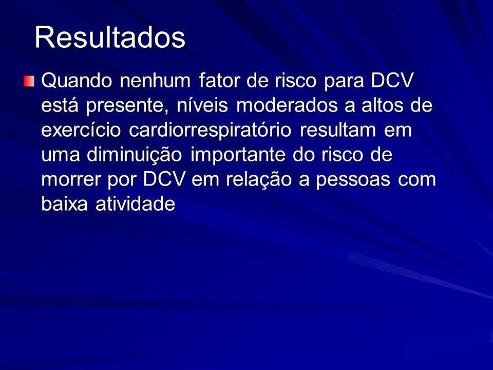 Quando nenhum fator de risco para DCV está presente, níveis moderados a altos de exercício cardiorrespiratório resultam em uma diminuição importante d