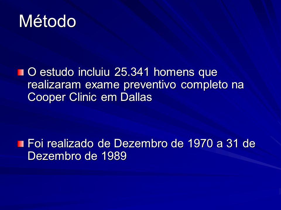 O estudo incluiu 25.341 homens que realizaram exame preventivo completo na Cooper Clinic em Dallas Foi realizado de Dezembro de 1970 a 31 de Dezembro
