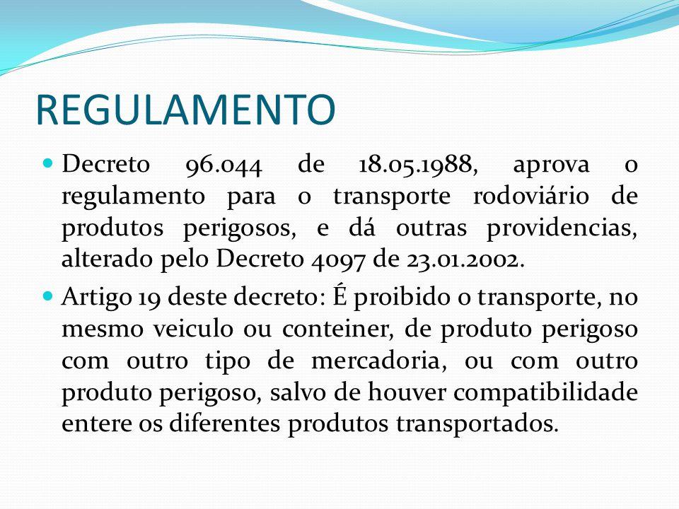 REGULAMENTO Decreto 96.044 de 18.05.1988, aprova o regulamento para o transporte rodoviário de produtos perigosos, e dá outras providencias, alterado pelo Decreto 4097 de 23.01.2002.