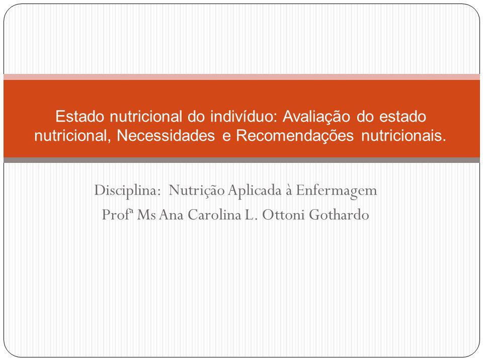 Disciplina: Nutrição Aplicada à Enfermagem Profª Ms Ana Carolina L.