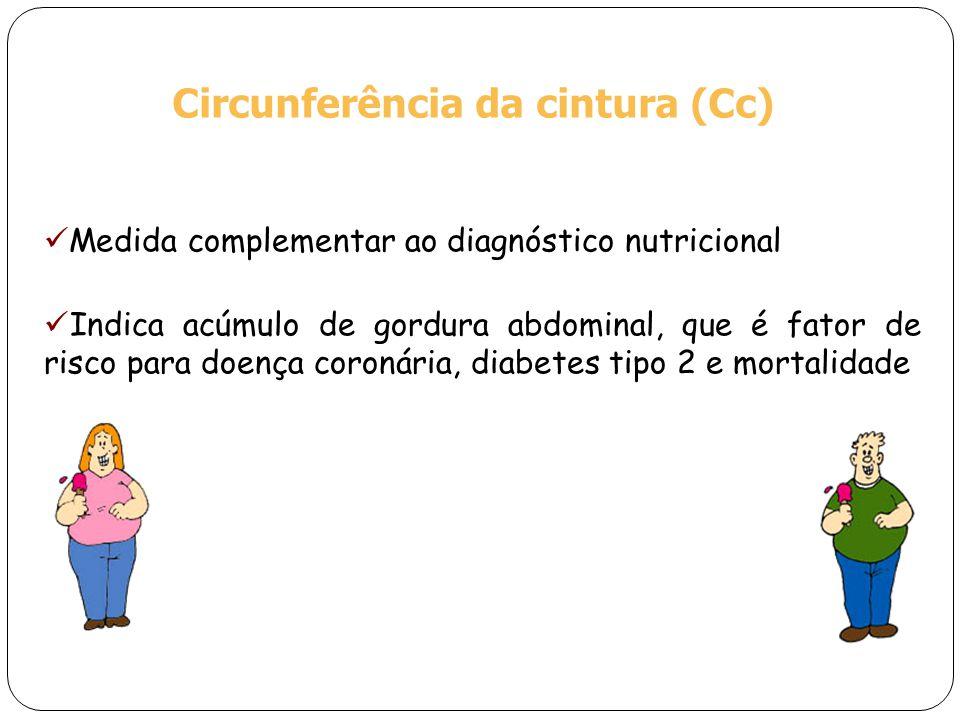 Medida complementar ao diagnóstico nutricional Indica acúmulo de gordura abdominal, que é fator de risco para doença coronária, diabetes tipo 2 e mortalidade Circunferência da cintura (Cc)
