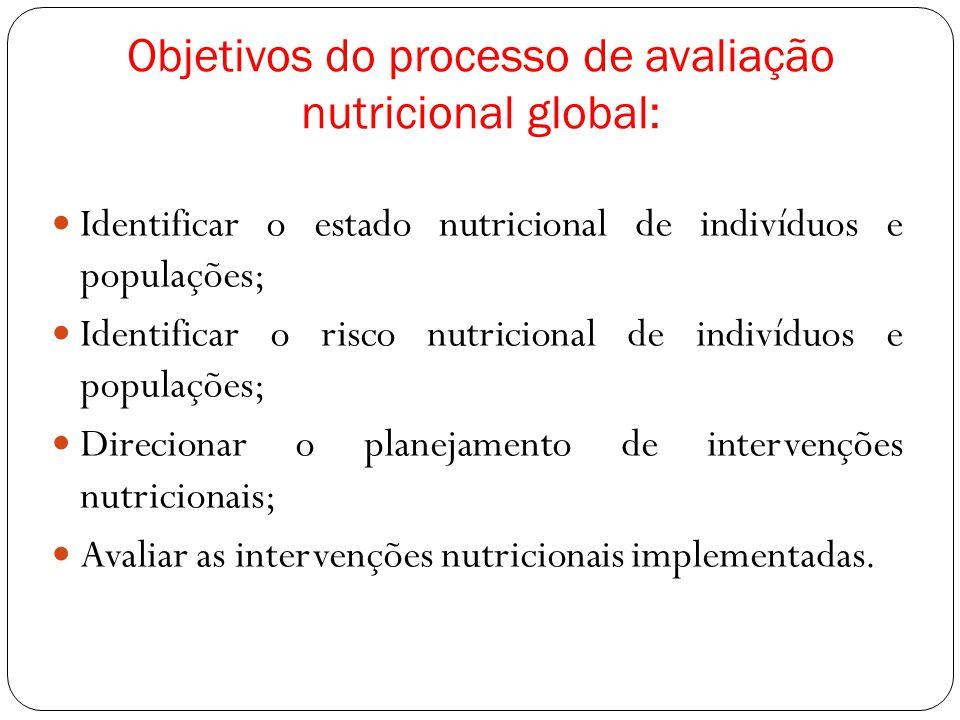 Objetivos do processo de avaliação nutricional global: Identificar o estado nutricional de indivíduos e populações; Identificar o risco nutricional de indivíduos e populações; Direcionar o planejamento de intervenções nutricionais; Avaliar as intervenções nutricionais implementadas.