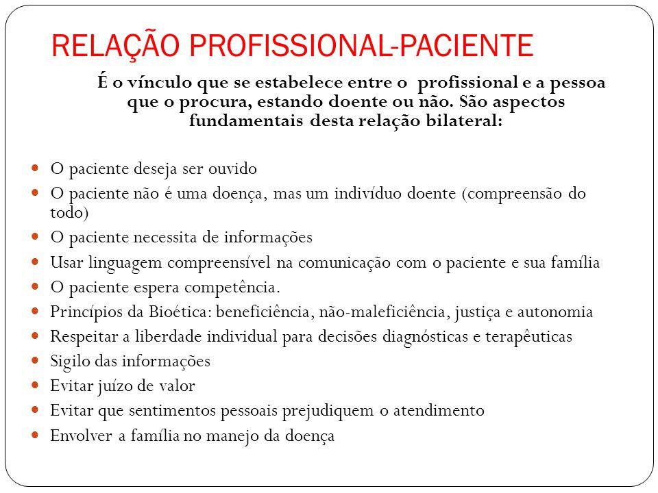 RELAÇÃO PROFISSIONAL-PACIENTE É o vínculo que se estabelece entre o profissional e a pessoa que o procura, estando doente ou não.
