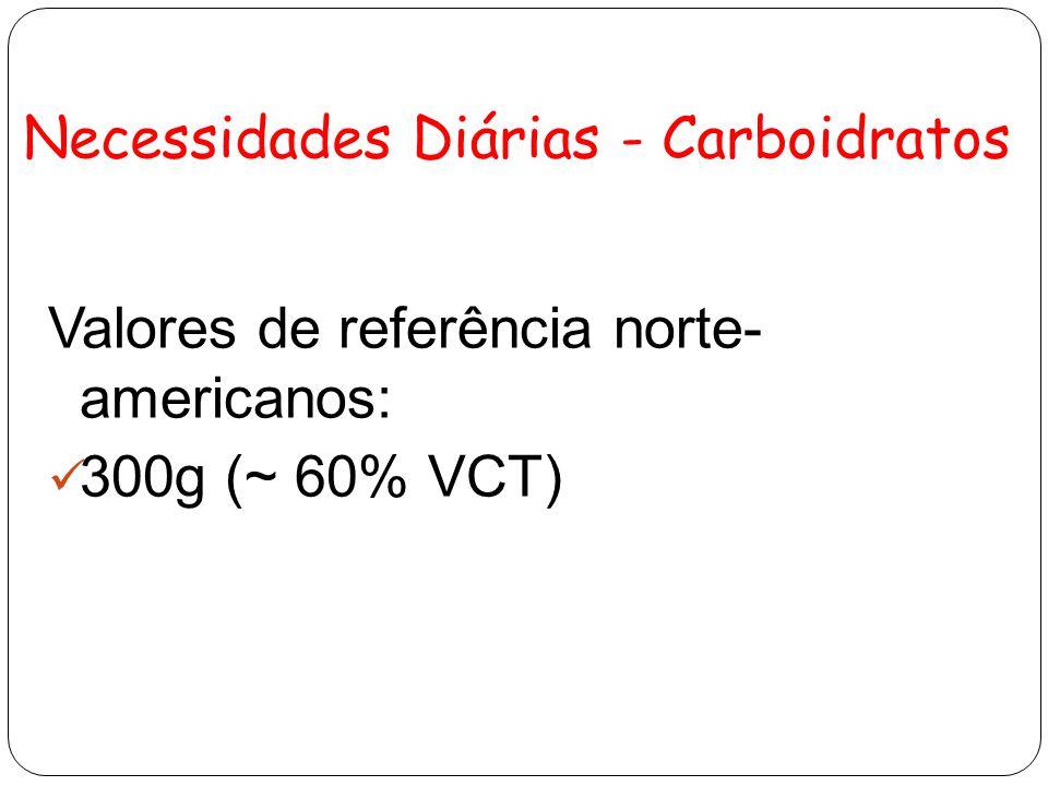 Necessidades Diárias - Carboidratos Valores de referência norte- americanos: 300g (~ 60% VCT)