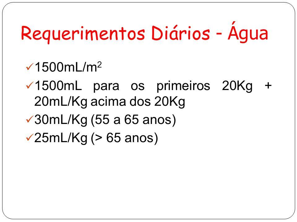 Requerimentos Diários - Água 1500mL/m 2 1500mL para os primeiros 20Kg + 20mL/Kg acima dos 20Kg 30mL/Kg (55 a 65 anos) 25mL/Kg (> 65 anos)