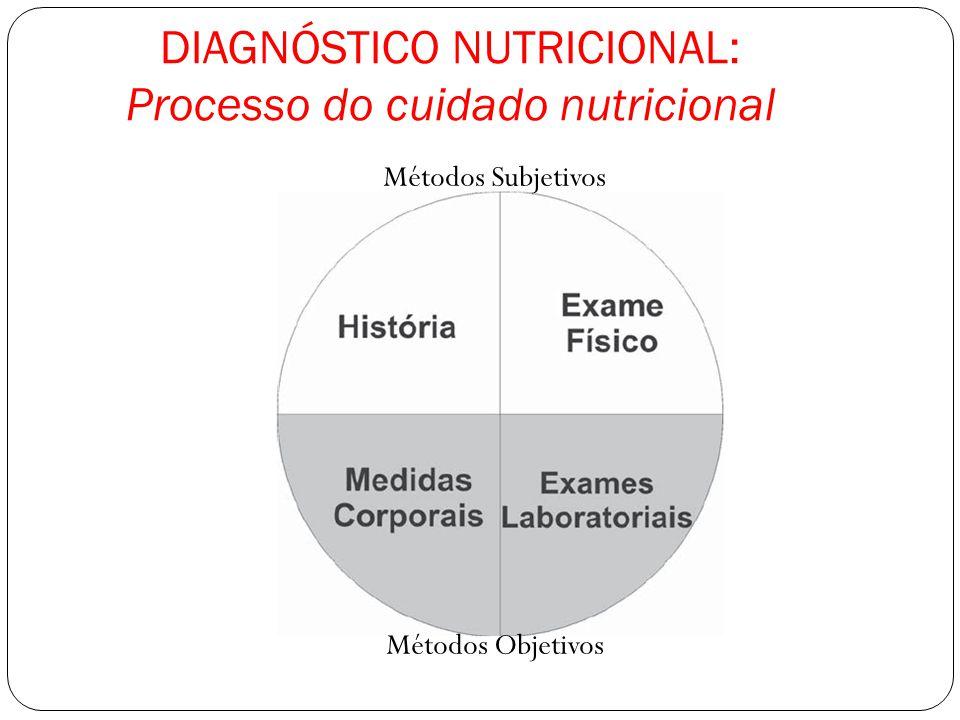 DIAGNÓSTICO NUTRICIONAL: Processo do cuidado nutricional Métodos Subjetivos Métodos Objetivos