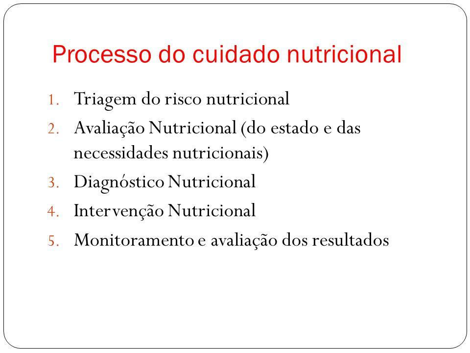 Processo do cuidado nutricional 1.Triagem do risco nutricional 2.