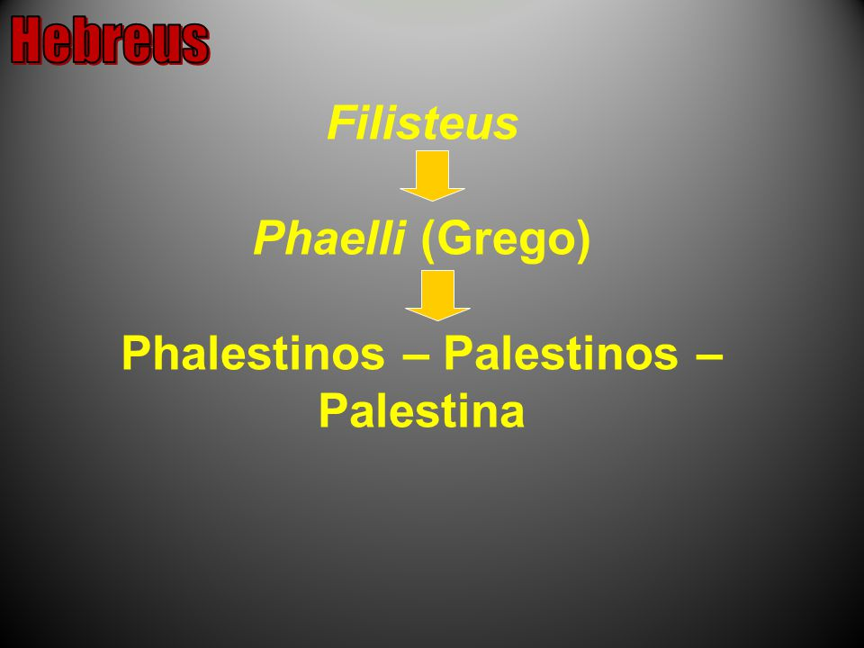 Filisteus Phaelli (Grego) Phalestinos – Palestinos – Palestina