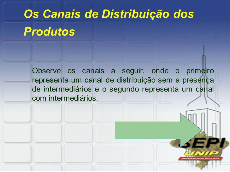 Os Canais de Distribuição dos Produtos Observe os canais a seguir, onde o primeiro representa um canal de distribuição sem a presença de intermediário