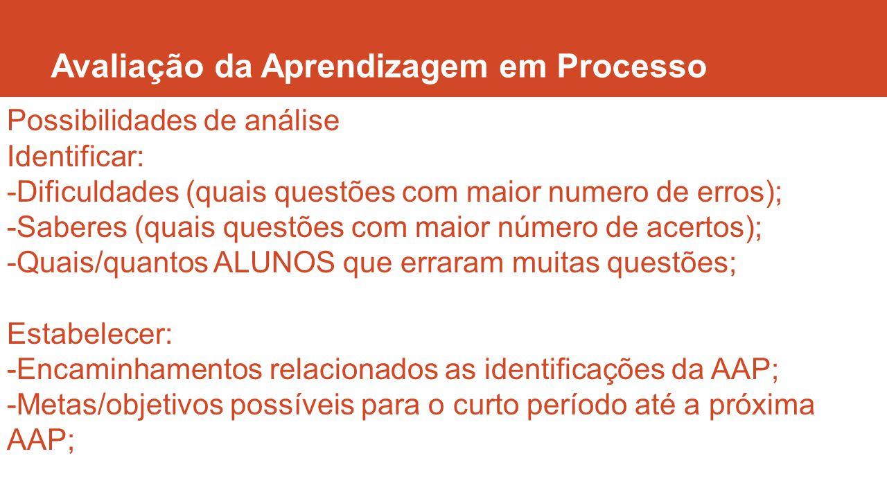 Avaliação da Aprendizagem em Processo Possibilidades de análise Identificar: -Dificuldades (quais questões com maior numero de erros); -Saberes (quais