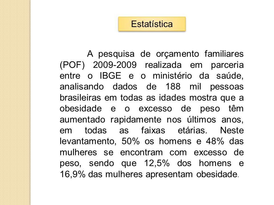 A pesquisa de orçamento familiares (POF) 2009-2009 realizada em parceria entre o IBGE e o ministério da saúde, analisando dados de 188 mil pessoas bra
