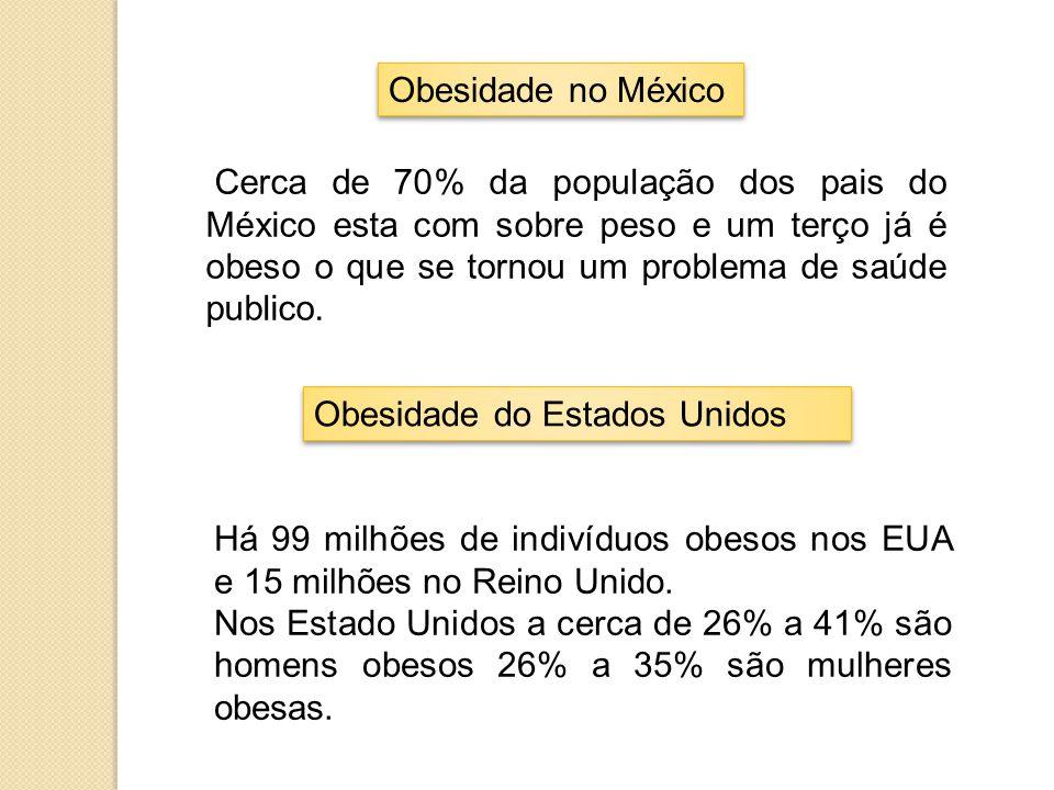 Obesidade no México Cerca de 70% da população dos pais do México esta com sobre peso e um terço já é obeso o que se tornou um problema de saúde public