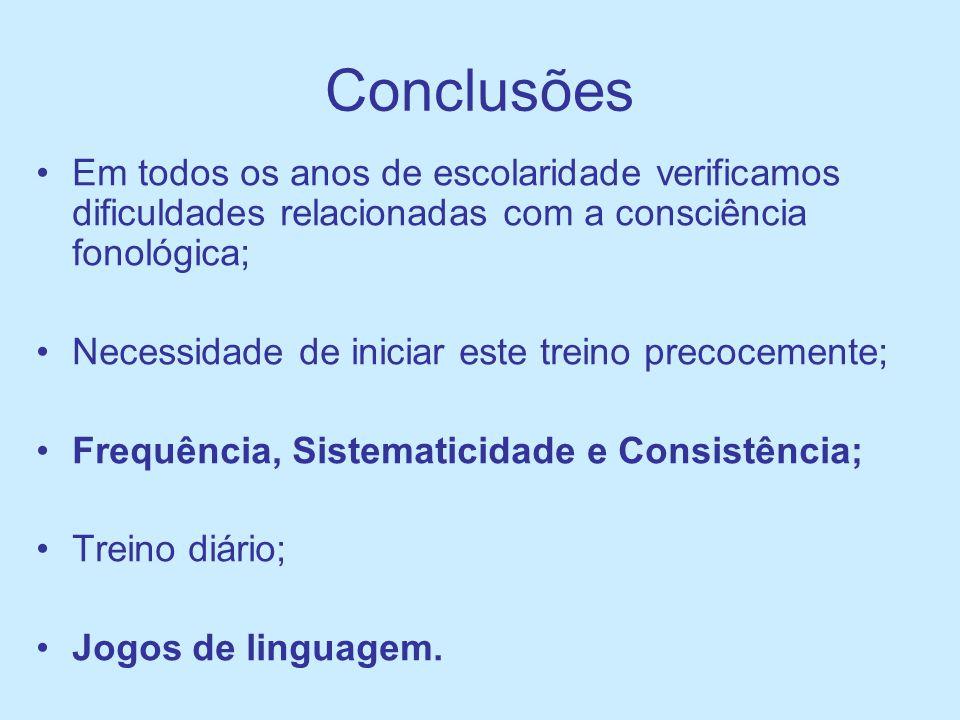 Conclusões Em todos os anos de escolaridade verificamos dificuldades relacionadas com a consciência fonológica; Necessidade de iniciar este treino pre