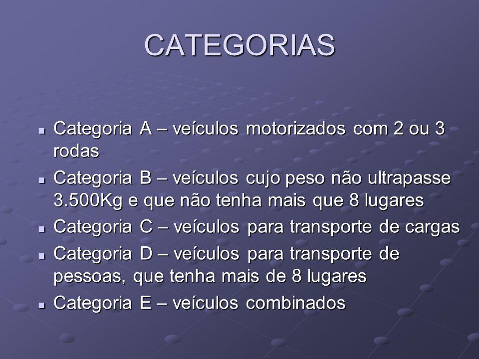 CATEGORIAS Categoria A – veículos motorizados com 2 ou 3 rodas Categoria A – veículos motorizados com 2 ou 3 rodas Categoria B – veículos cujo peso nã