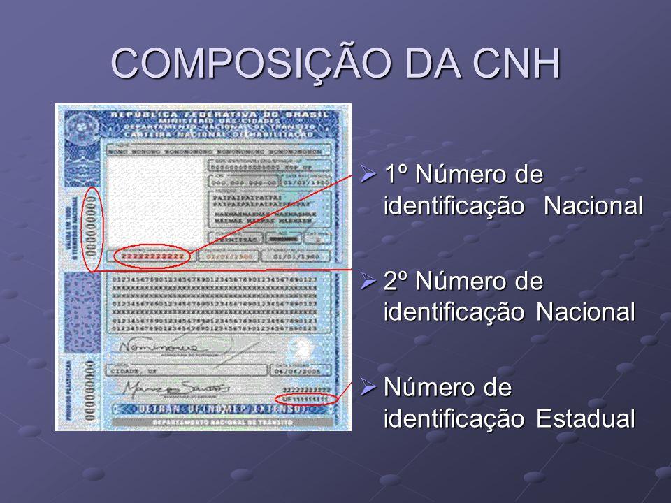 COMPOSIÇÃO DA CNH  1º Número de identificação Nacional  2º Número de identificação Nacional  Número de identificação Estadual
