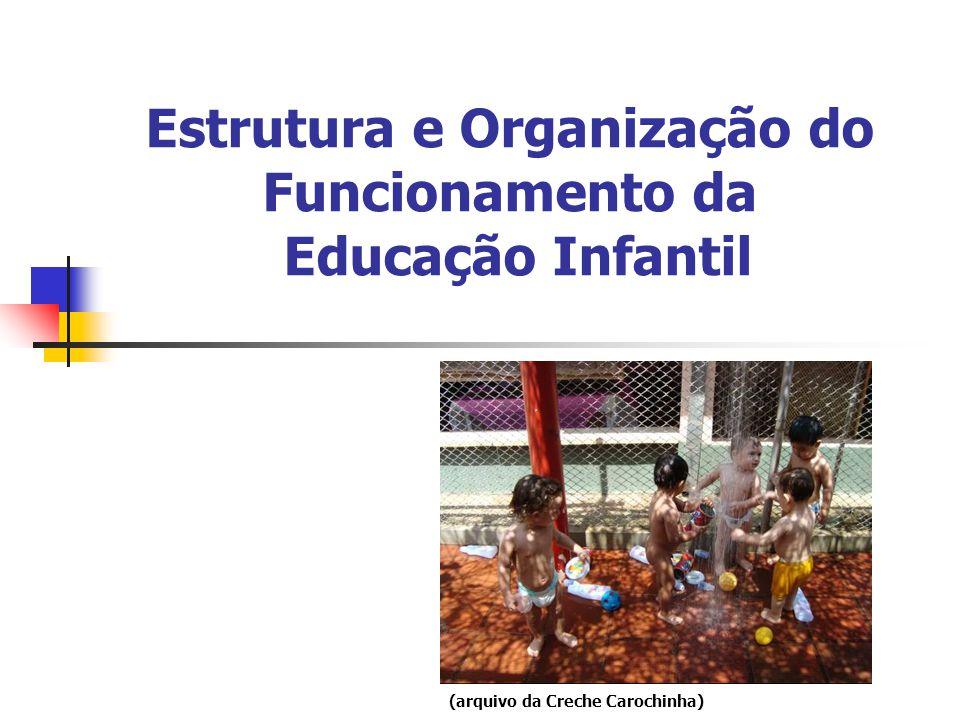 Proposta Pedagógica É a identidade de uma instituição educativa.