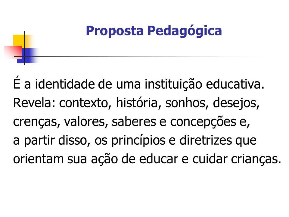 Quadro de recursos humanos da instituição Definido na proposta pedagógica: Direção.