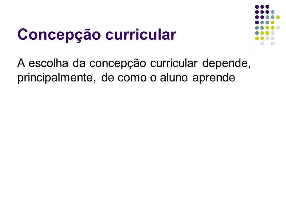 Concepção curricular A escolha da concepção curricular depende, principalmente, de como o aluno aprende