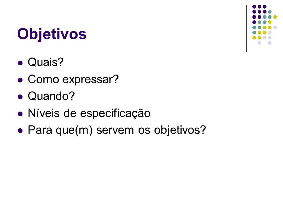 Objetivos Quais? Como expressar? Quando? Níveis de especificação Para que(m) servem os objetivos?