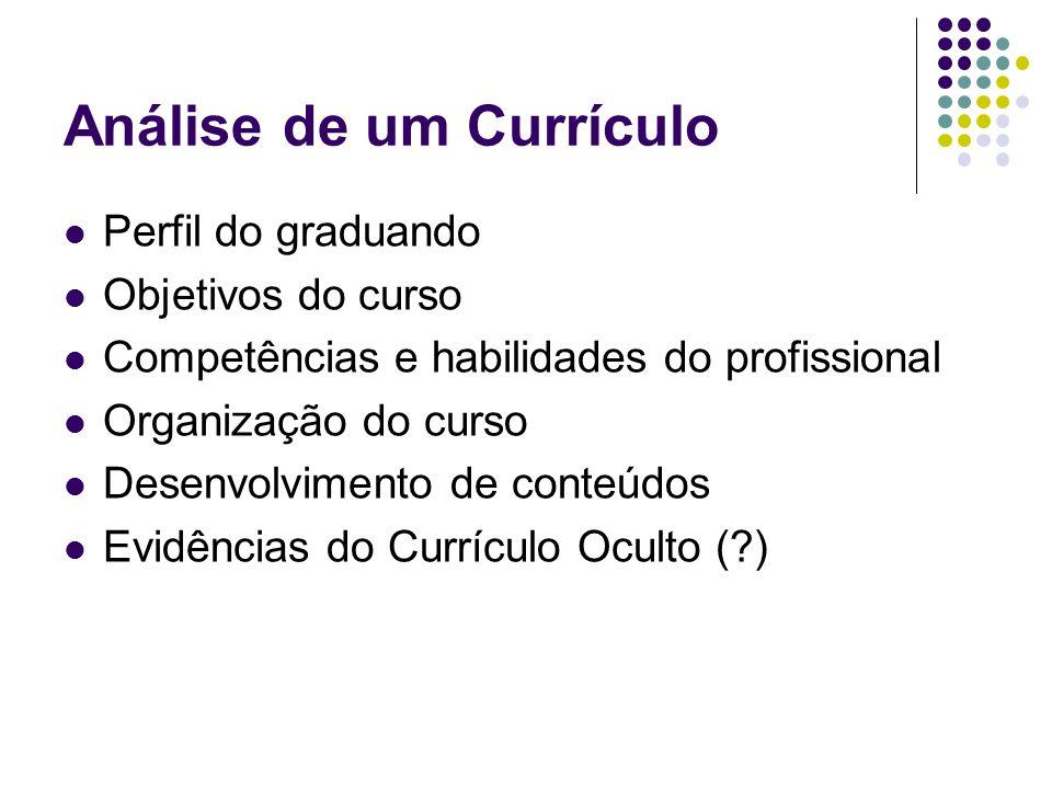 Análise de um Currículo Perfil do graduando Objetivos do curso Competências e habilidades do profissional Organização do curso Desenvolvimento de cont