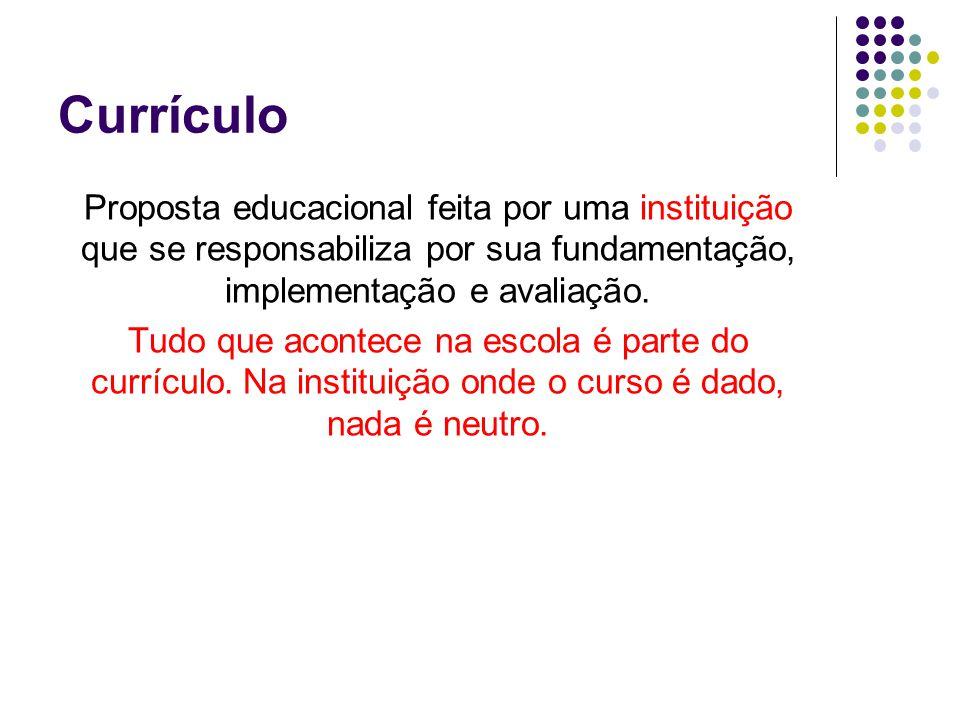 Currículo Currículo ideal Currículo Real C.AparenteC.