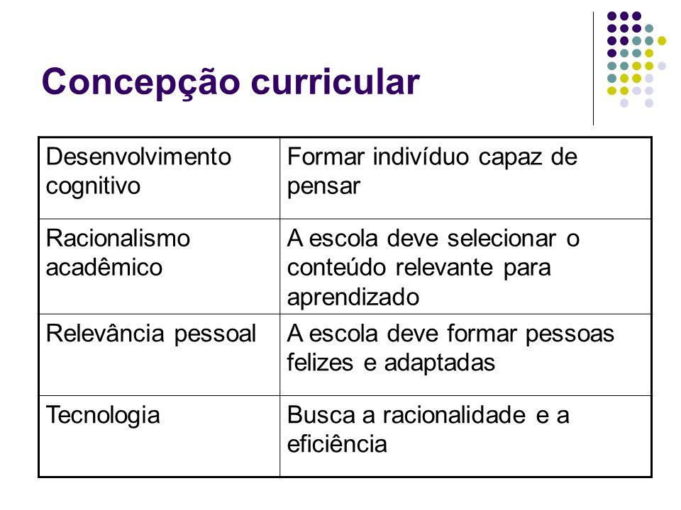 Concepção curricular Desenvolvimento cognitivo Formar indivíduo capaz de pensar Racionalismo acadêmico A escola deve selecionar o conteúdo relevante p