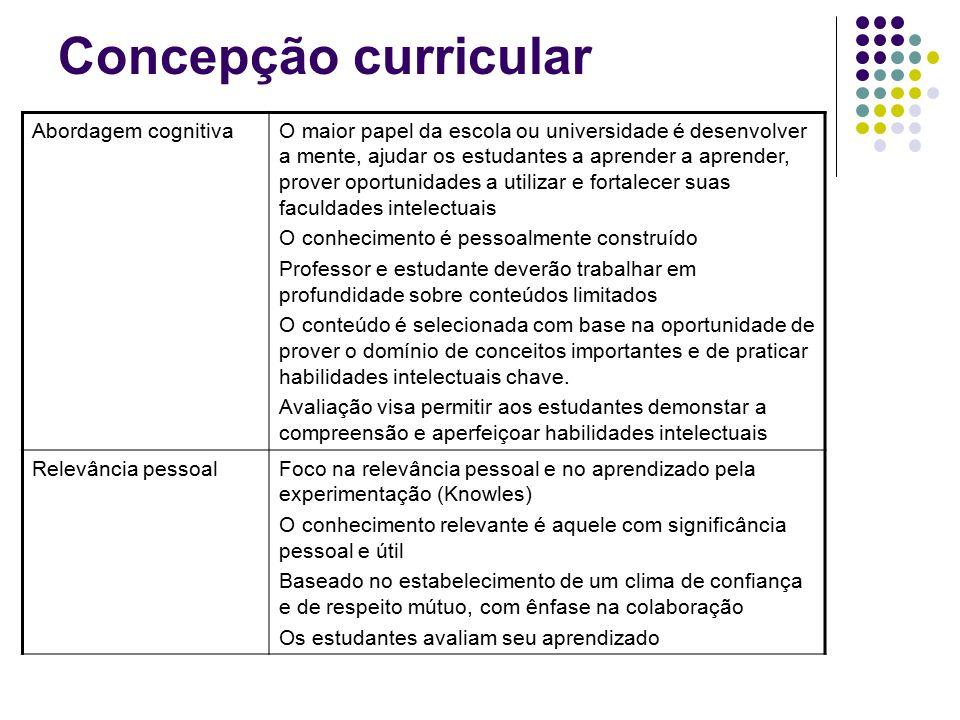 Concepção curricular Abordagem sócio- crítica Objetiva desenvolver uma consciência crítica (Paulo Freire) O conhecimento é construído sob uma perspectiva histórica e cultural Trabalhos colaborativos com relevância social Avaliação baseda em trabalho em grupo e projetos
