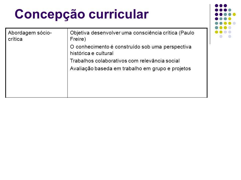 Concepção curricular Abordagem sócio- crítica Objetiva desenvolver uma consciência crítica (Paulo Freire) O conhecimento é construído sob uma perspect