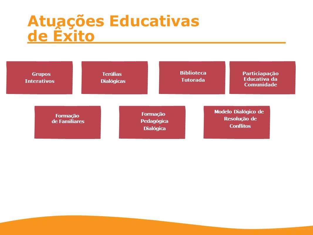 www.comunidadedeaprendizagem.com