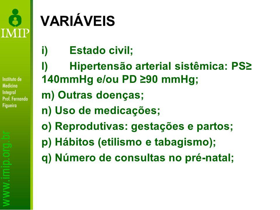 i)Estado civil; l)Hipertensão arterial sistêmica: PS≥ 140mmHg e/ou PD ≥90 mmHg; m) Outras doenças; n) Uso de medicações; o) Reprodutivas: gestações e