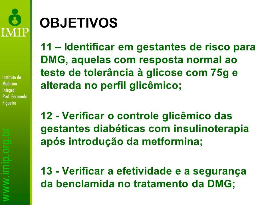 11 – Identificar em gestantes de risco para DMG, aquelas com resposta normal ao teste de tolerância à glicose com 75g e alterada no perfil glicêmico;