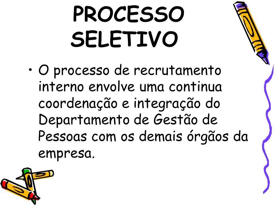 PROCESSO SELETIVO O processo de recrutamento interno envolve uma continua coordenação e integração do Departamento de Gestão de Pessoas com os demais órgãos da empresa.