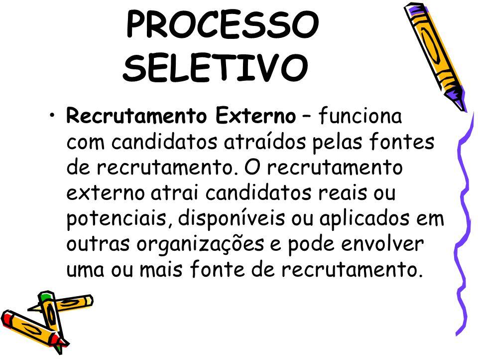 PROCESSO SELETIVO Recrutamento Externo – funciona com candidatos atraídos pelas fontes de recrutamento.