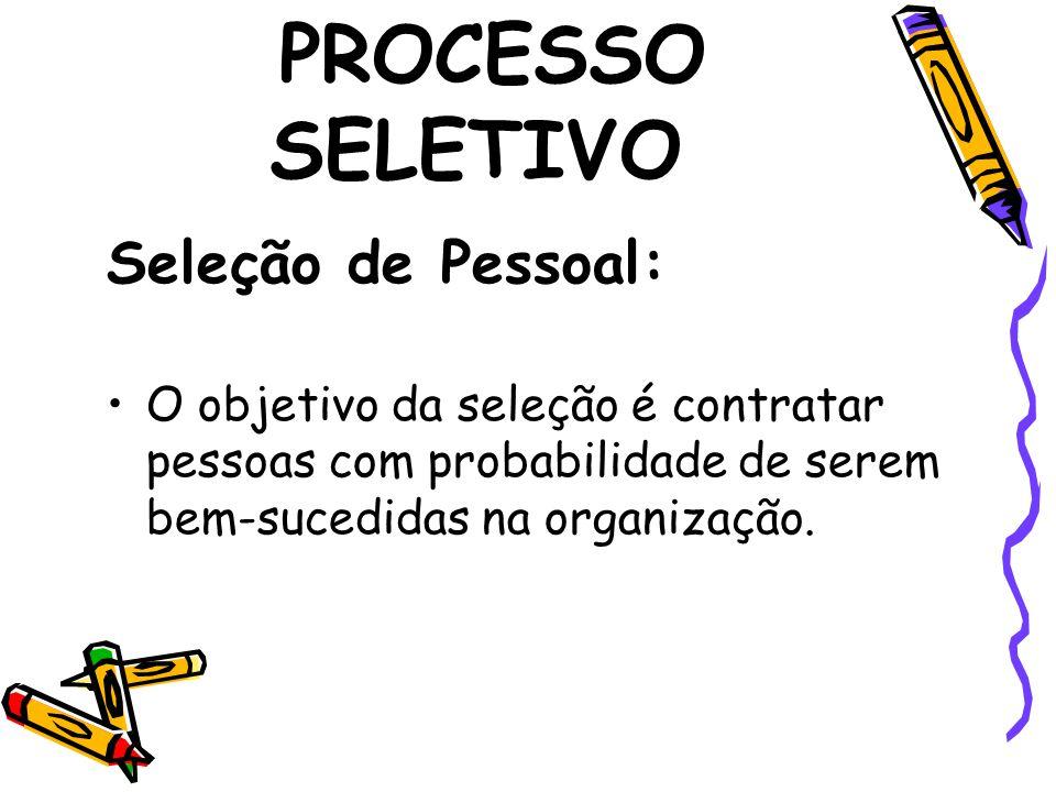 PROCESSO SELETIVO Seleção de Pessoal: O objetivo da seleção é contratar pessoas com probabilidade de serem bem-sucedidas na organização.
